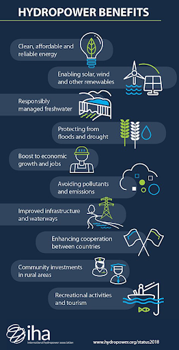 Hydropower Benefits