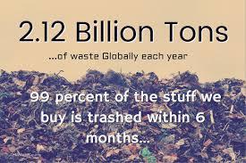Waste Global