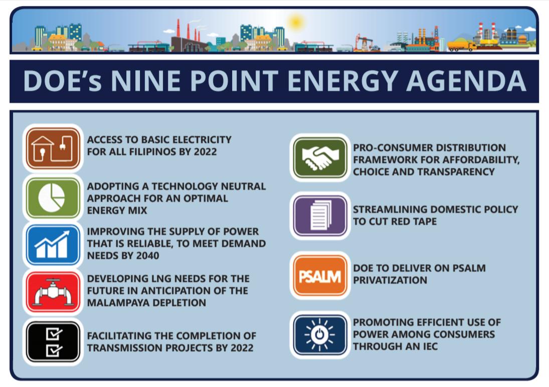 Philippine Energy Plan 2018-2040